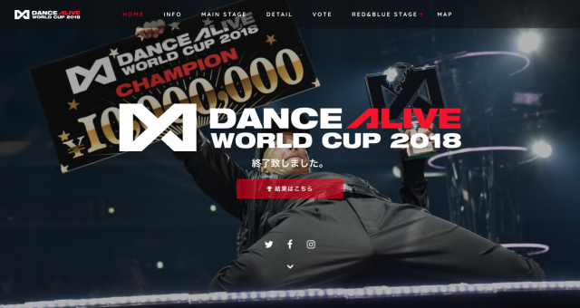 DANCE ALIVE WORLD CUP 2018